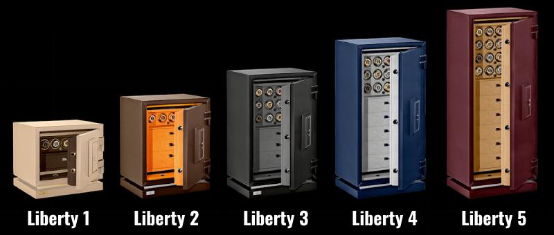 Döttling Liberty - rozmiary