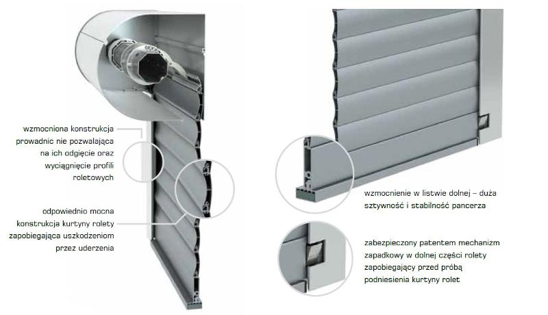 budowa-rolety-antywlamaniowej-rc3